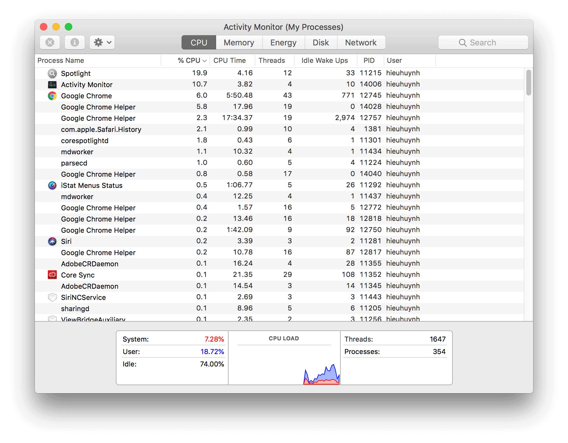 mshelper - Malware đào tiền ảo trên macOS 8